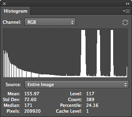 Red-wingedBlackbird1p15Histogram